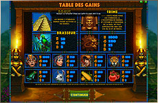 Jeu bonus Happy Jungle
