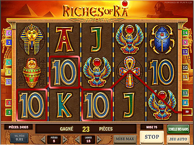 Machine à sous Play & Go en français Riches of RA